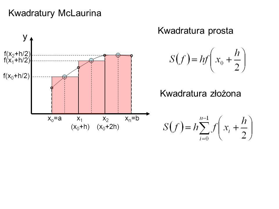 Kwadratury McLaurina x 1 (x 0 +h) y x o =a x n =b x 2 (x 0 +2h) f(x 0 +h/2) f(x 1 +h/2) f(x 2 +h/2) Kwadratura prosta Kwadratura złożona