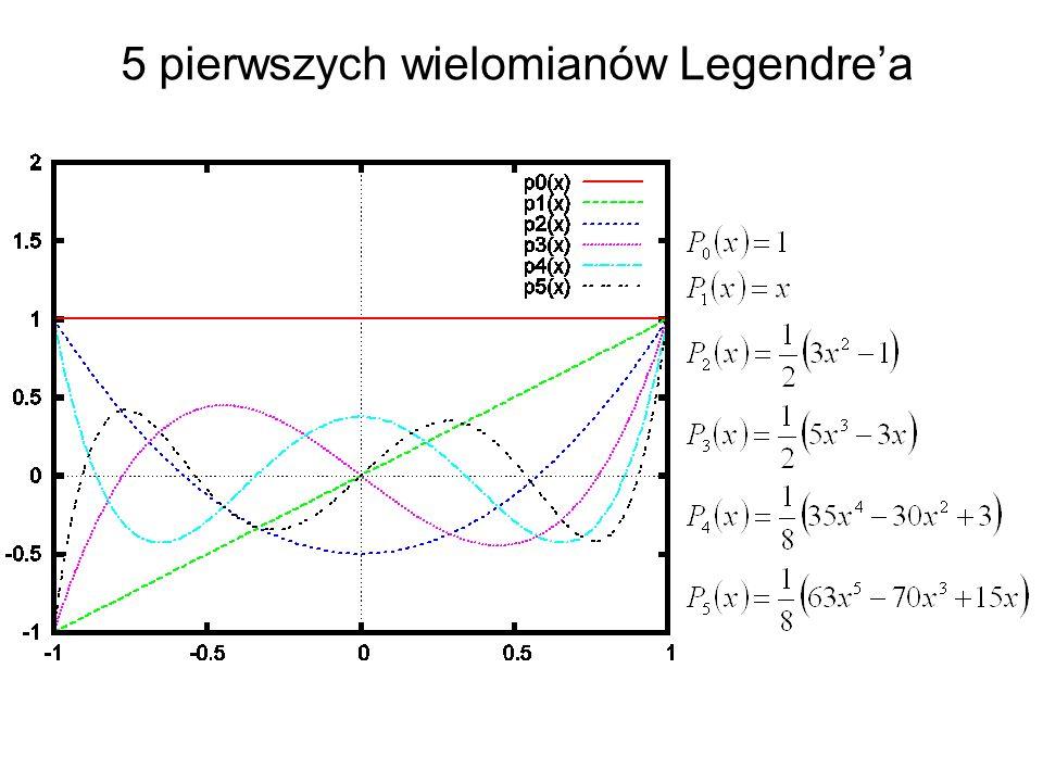 5 pierwszych wielomianów Legendrea