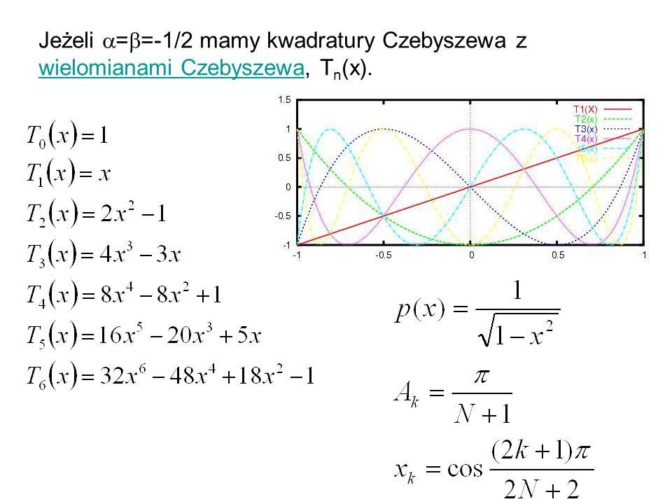 Jeżeli = =-1/2 mamy kwadratury Czebyszewa z wielomianami Czebyszewa, T n (x). wielomianami Czebyszewa