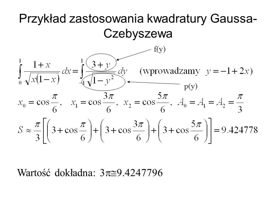 Przykład zastosowania kwadratury Gaussa- Czebyszewa Wartość dokładna: f(y) p(y)