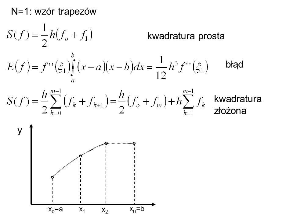 N=1: wzór trapezów kwadratura prosta kwadratura złożona x1x1 y x o =a x2x2 x n =b błąd