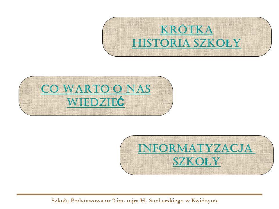 Szkoła Podstawowa nr 2 im. mjra H. Sucharskiego w Kwidzynie KROTKA HISTORIA SZKOLY CO WARTO O NAS WIEDZIE Ć INFORMATYZACJA SZKO Ł Y KRÓTKA HISTORIA SZ