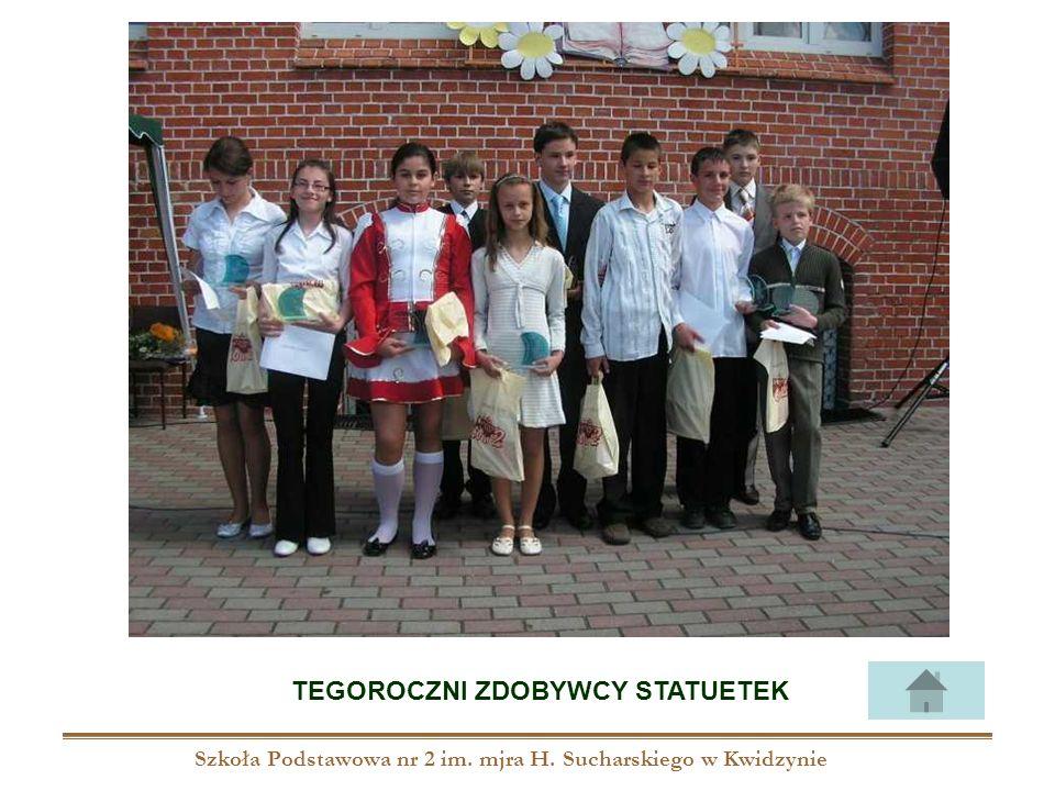Szkoła Podstawowa nr 2 im. mjra H. Sucharskiego w Kwidzynie TEGOROCZNI ZDOBYWCY STATUETEK