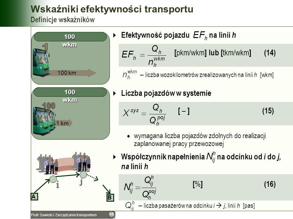 10 Piotr Sawicki / Zarządzanie transportem 100 wkm Wskaźniki efektywności transportu Definicje wskaźników Efektywność pojazdu na linii h [ pkm/wkm ] l