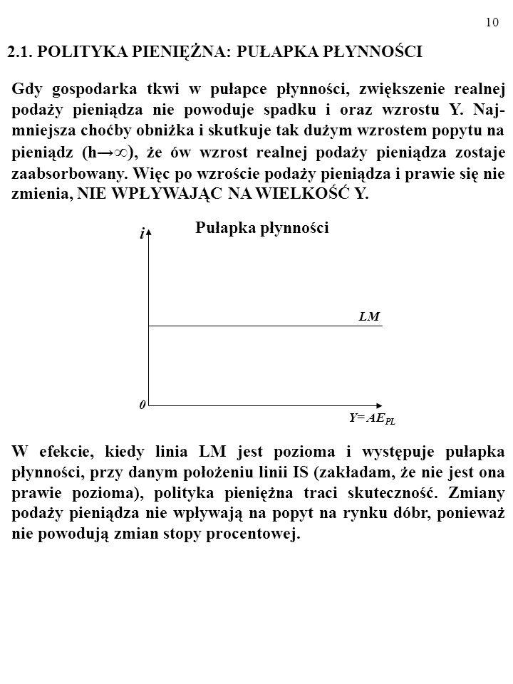 9 2. POLITYKA PIENIĘŻNA: PUŁAPKA PŁYNNOSCI I PRZYPA- DEK KLASYCZNY. Oto linia LM: i=(1/h)(kY-M/P). Jak widać, wzrost realnej podaży pieniądza, M/P, pr