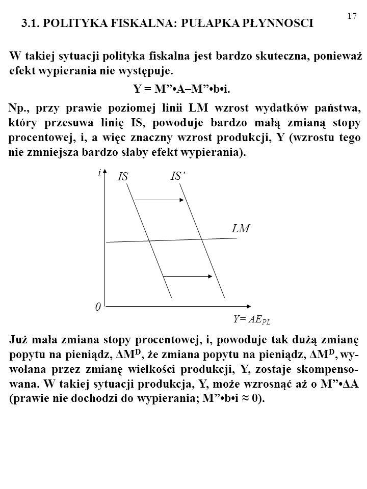 16 Oto linia IS: Y = MA–Mbi. Jak widać, wzrost autonomicznych wydatków, A, w tym wydatków kontrolowanych przez państwo, G, przesuwa linię IS o MΔA. Je