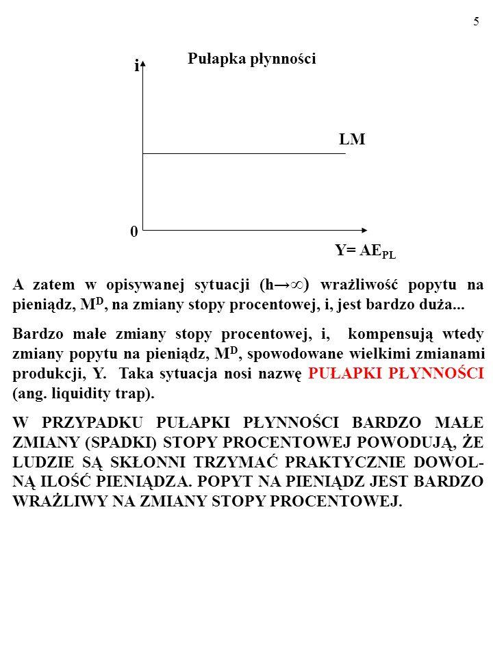 4 LM: i=(1/h)(kY-M/P) Pozioma jest linia LM NP. wtedy, gdy parametr h we wzorze linii LM, opisujący wrażliwość popytu na pieniądz na zmiany stopy proc