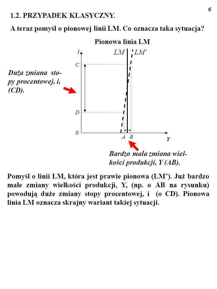 5 A zatem w opisywanej sytuacji (h) wrażliwość popytu na pieniądz, M D, na zmiany stopy procentowej, i, jest bardzo duża... Bardzo małe zmiany stopy p