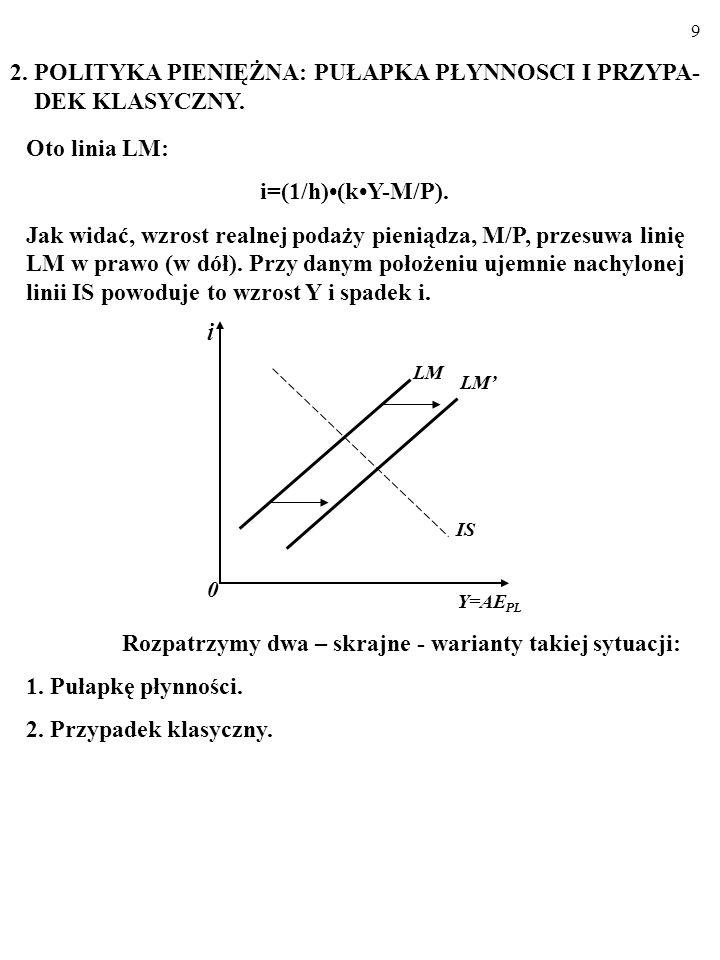 8 i 0 LM Y= AE PL Przypadek klasyczny A zatem w opisywanej sytuacji (h0 ) wrażliwość popytu na pieniądz, M D, na zmiany stopy procentowej, i, jest bar