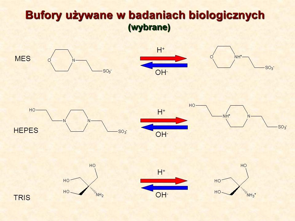 Bufory używane w badaniach biologicznych (wybrane) (wybrane) MES HEPES TRIS H+H+ OH - H+H+ H+H+
