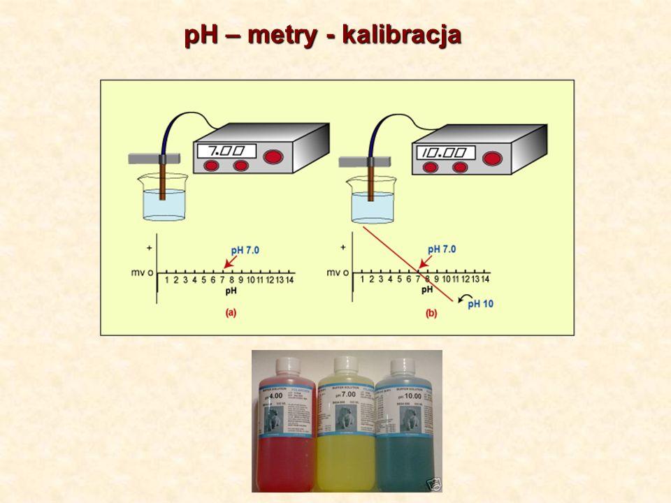pH – metry - kalibracja