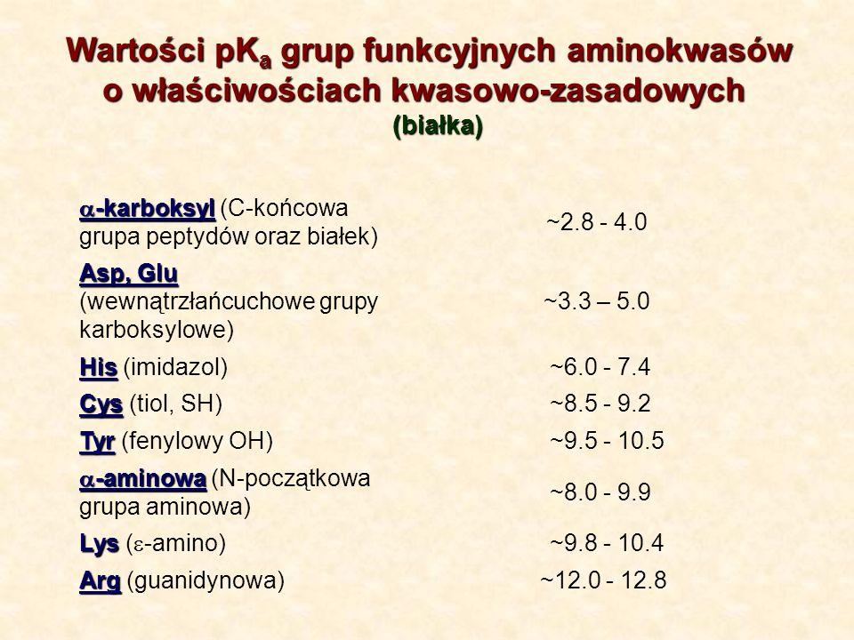 -karboksyl -karboksyl (C-końcowa grupa peptydów oraz białek) ~2.8 - 4.0 Asp, Glu Asp, Glu (wewnątrzłańcuchowe grupy karboksylowe) ~3.3 – 5.0 His His (