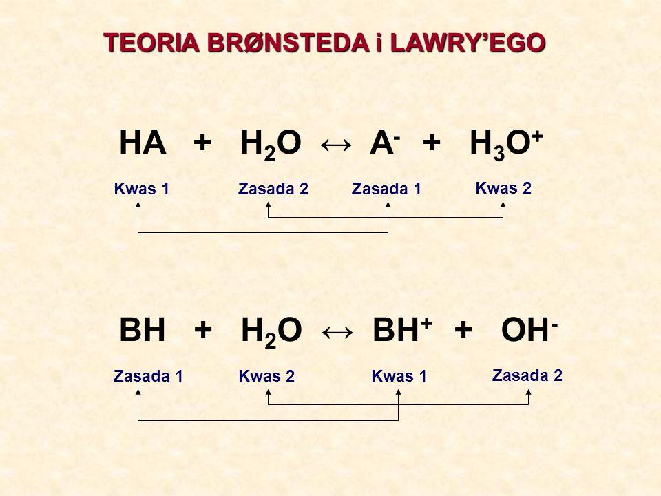 ROZPUSZCZALNIKI Protyczne Aprotyczne CHCl 3 THF CH 2 Cl 2 DMF DMSO Heksan Benzen H 2 O CH 3 OH, C 2 H 5 OH i-propanol Gliceryna CH 3 COOH TFA TCL