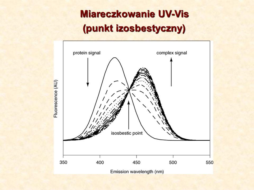 Miareczkowanie UV-Vis (punkt izosbestyczny) (punkt izosbestyczny)