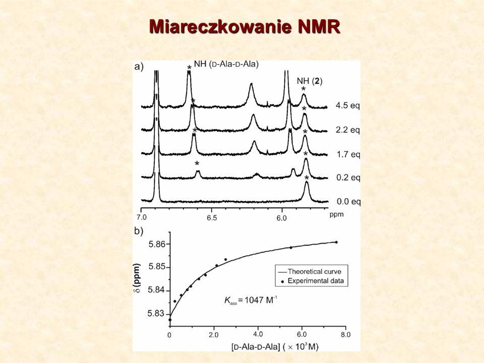 Miareczkowanie NMR