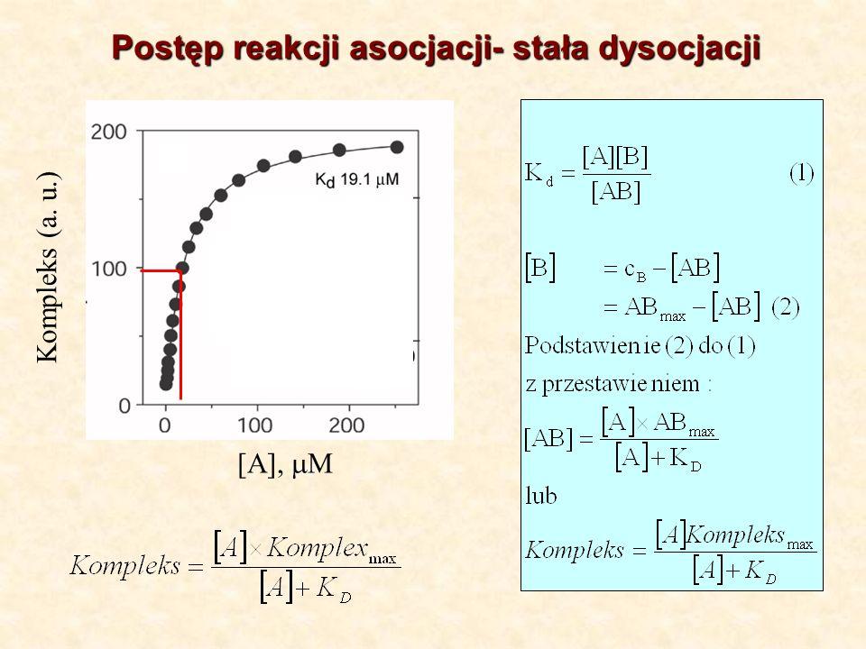 Kompleks (a. u.) [A], M Postęp reakcji asocjacji- stała dysocjacji