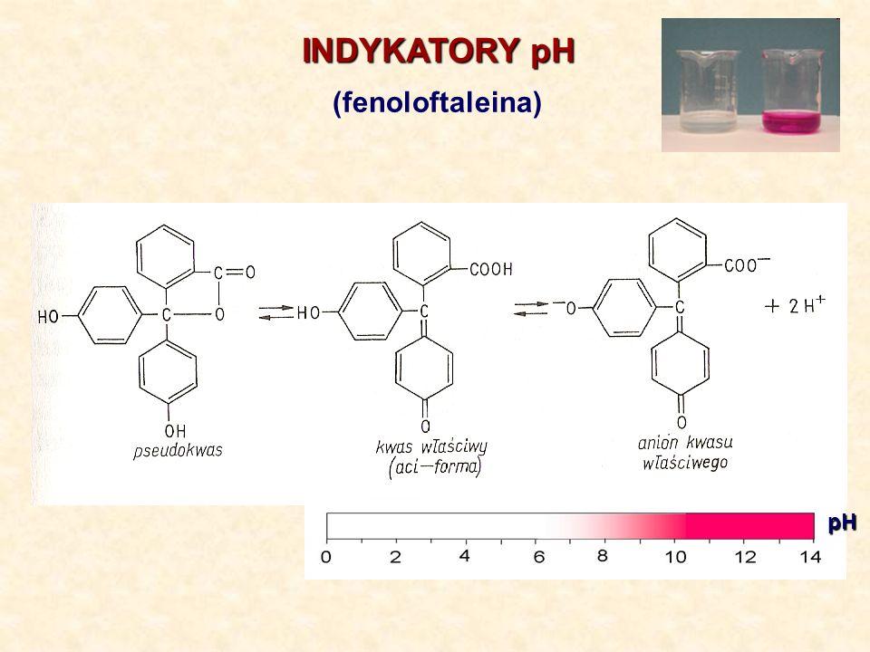 pH INDYKATORY pH (fenoloftaleina)