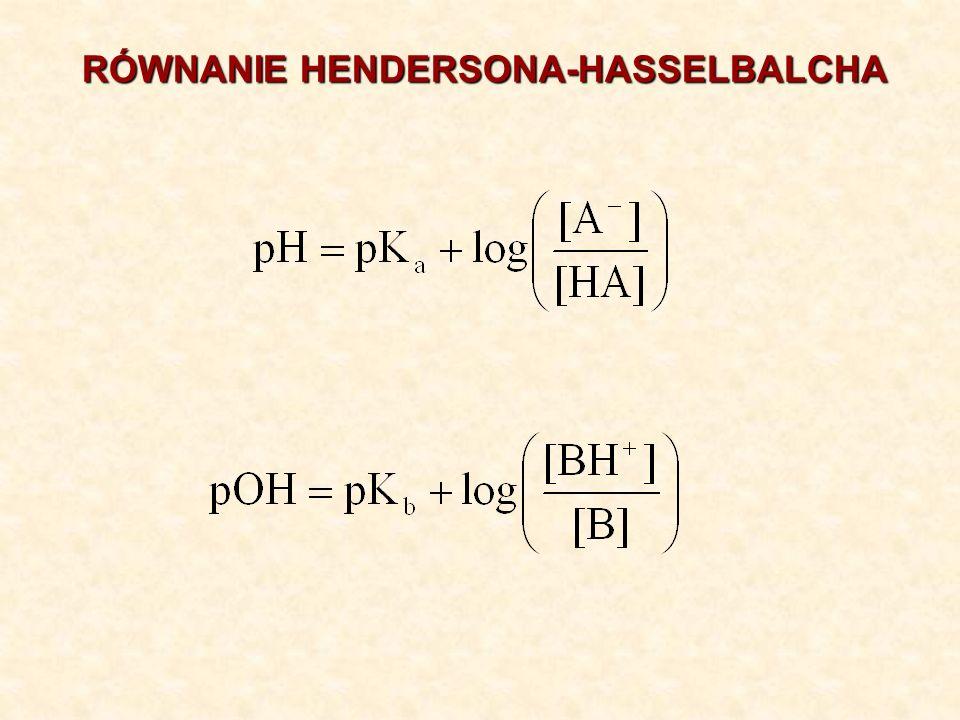 Pomiary stałej asocjacji/dysocjacji przy stałym pH stałym pH (stałe warunkowe, kondycyjne) A + B AB AB A + B Stała asocjacji (wiązania, trwałości): Stała dysocjacji: Związek pomiędzy stałą asocjacji i dysocjacji: [M] Wyższe powinowactwo, niższa wartość K d