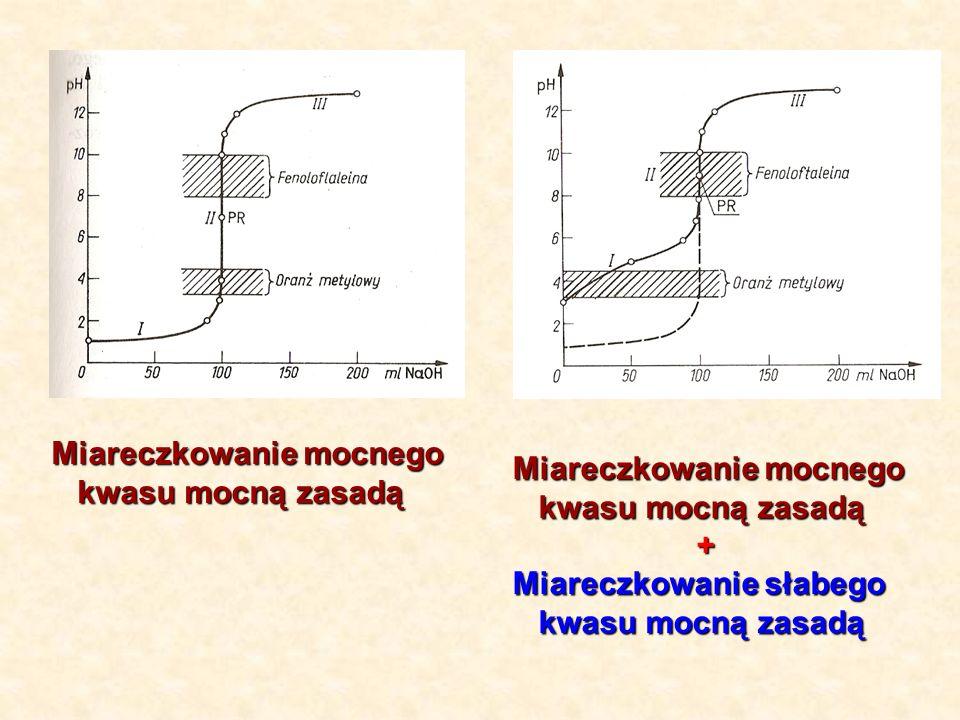 Miareczkowanie mocnego kwasu mocną zasadą kwasu mocną zasadą Miareczkowanie mocnego kwasu mocną zasadą kwasu mocną zasadą + Miareczkowanie słabego kwa
