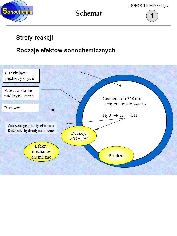 Schemat 1 S onochemia SONOCHEMIA w H 2 O Strefy reakcji Rodzaje efektów sonochemicznych Ciśnienie do 310 atm Temperatura do 3400 K H 2 O H + OH Oscylu