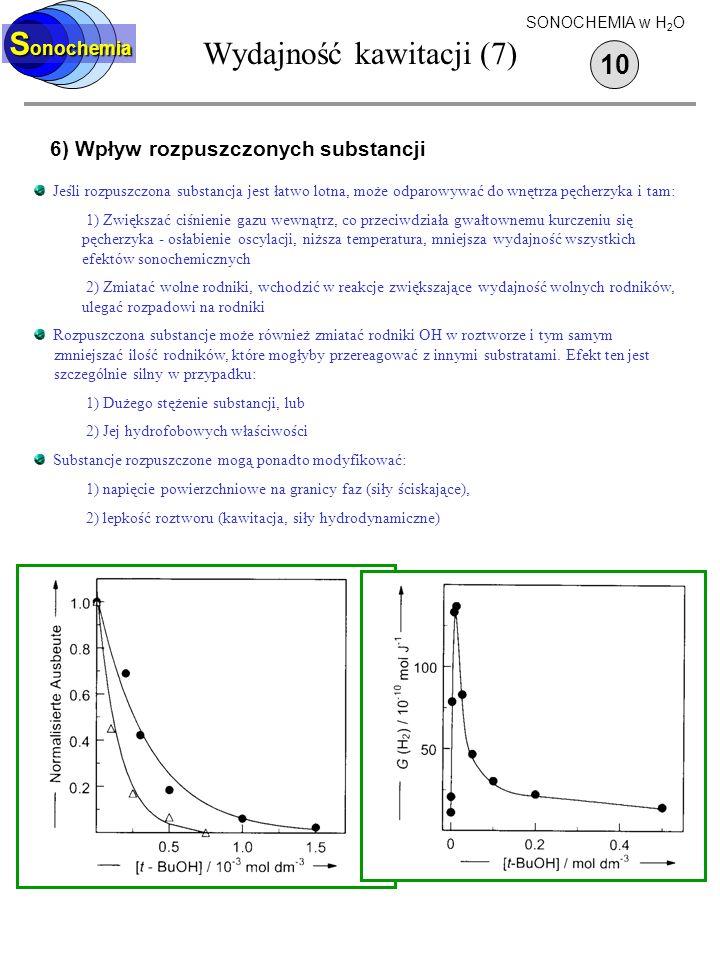 Wydajność kawitacji (7) S onochemia 10 SONOCHEMIA w H 2 O 6) Wpływ rozpuszczonych substancji Jeśli rozpuszczona substancja jest łatwo lotna, może odpa