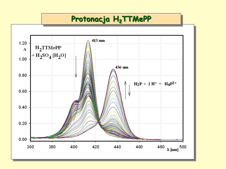 Protonacja H 2 TTMePP