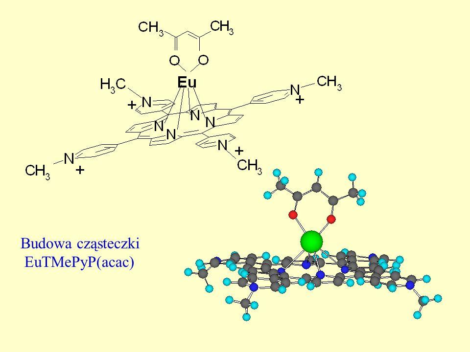 Budowa cząsteczki EuTMePyP(acac)