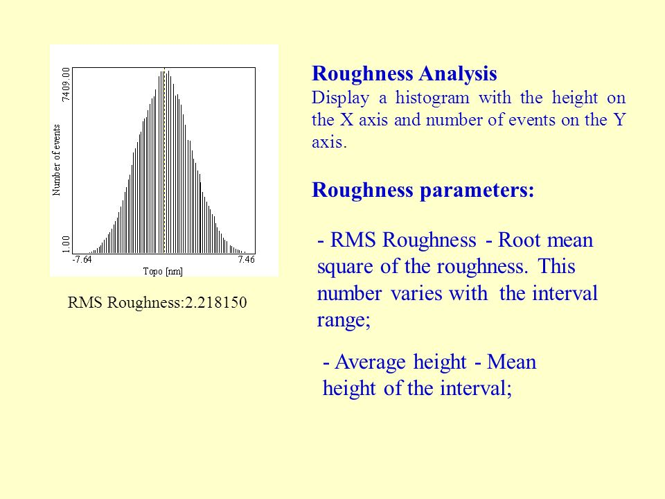 Roughness Analysis Display a histogram with the height on the X axis and number of events on the Y axis. RMS Roughness:2.218150 Roughness parameters: