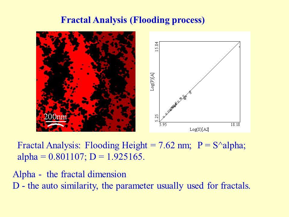 Fractal Analysis (Flooding process) Fractal Analysis: Flooding Height = 7.62 nm; P = S^alpha; alpha = 0.801107; D = 1.925165. Alpha - the fractal dime