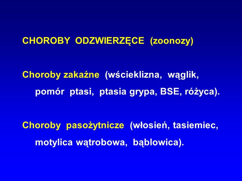 CHOROBY ODZWIERZĘCE (zoonozy) Choroby zakaźne (wścieklizna, wąglik, pomór ptasi, ptasia grypa, BSE, różyca). Choroby pasożytnicze (włosień, tasiemiec,