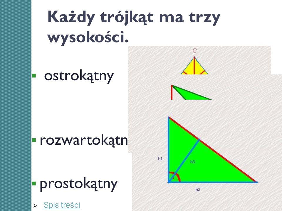 Każdy trójkąt ma trzy wysokości. ostrokątny rozwartokątny prostokątny Spis treści