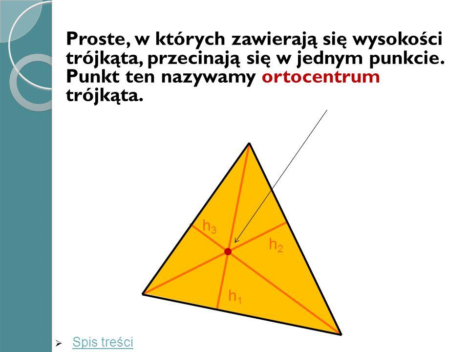 Proste, w których zawierają się wysokości trójkąta, przecinają się w jednym punkcie. Punkt ten nazywamy ortocentrum trójkąta. h1h1 h2h2 h3h3 Spis treś