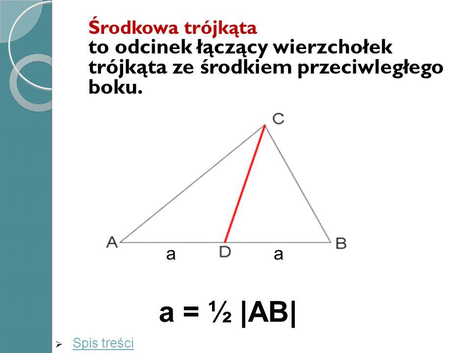 Środkowa trójkąta to odcinek łączący wierzchołek trójkąta ze środkiem przeciwległego boku. aa a = ½ |AB| Spis treści