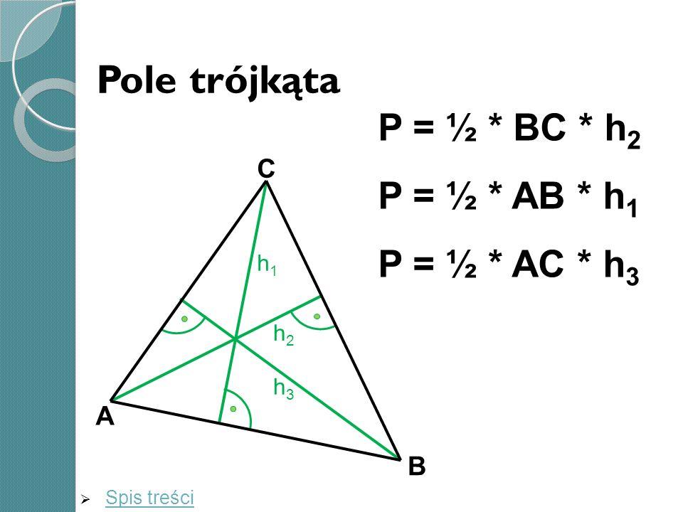 Pole trójkąta P = ½ * BC * h 2 P = ½ * AB * h 1 P = ½ * AC * h 3 C B A h1h1 h2h2 h3h3 Spis treści