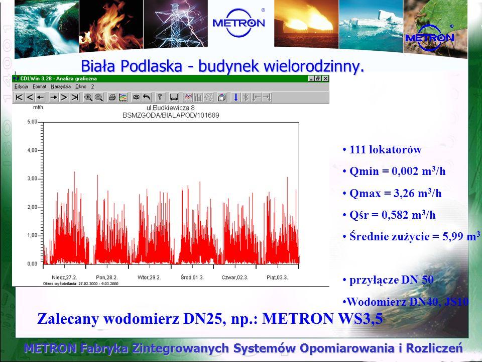 METRON Fabryka Zintegrowanych Systemów Opomiarowania i Rozliczeń Biała Podlaska - budynek wielorodzinny. 111 lokatorów Qmin = 0,002 m 3 /h Qmax = 3,26