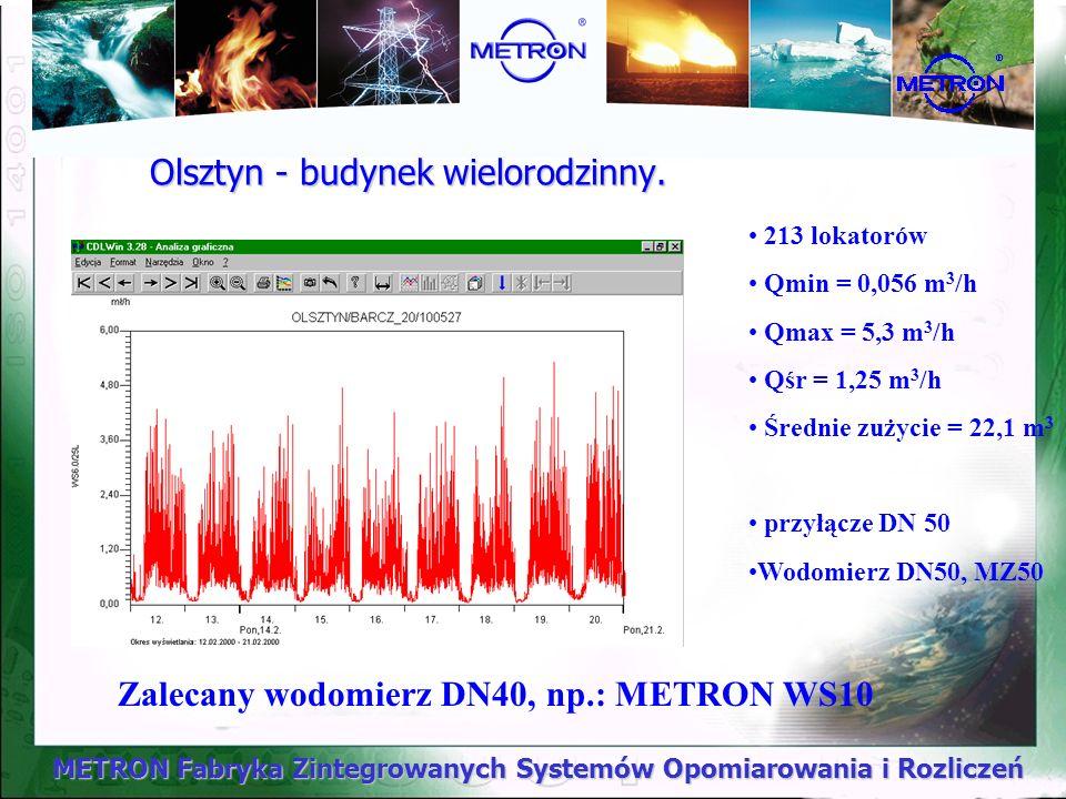 METRON Fabryka Zintegrowanych Systemów Opomiarowania i Rozliczeń Olsztyn - budynek wielorodzinny. 213 lokatorów Qmin = 0,056 m 3 /h Qmax = 5,3 m 3 /h