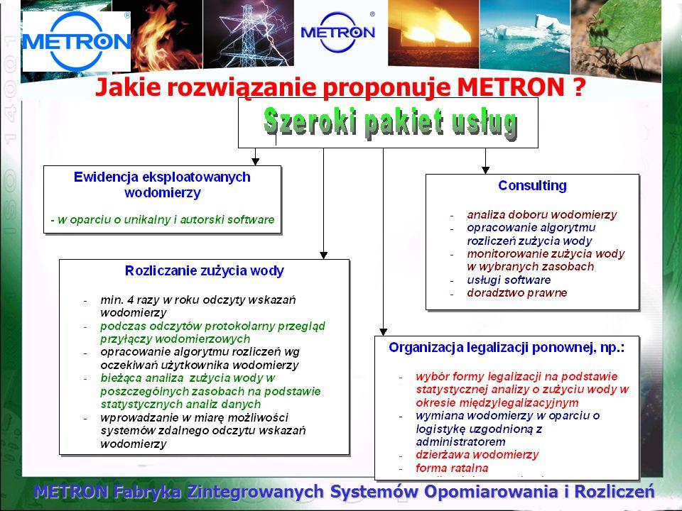 Jakie rozwiązanie proponuje METRON ?