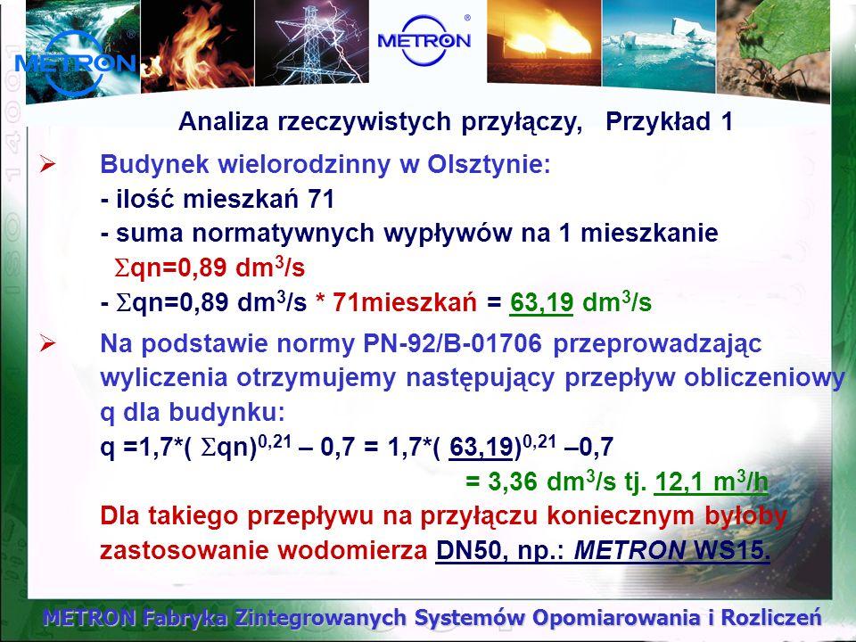 METRON Fabryka Zintegrowanych Systemów Opomiarowania i Rozliczeń Analiza rzeczywistych przyłączy, Przykład 1 Budynek wielorodzinny w Olsztynie: - iloś