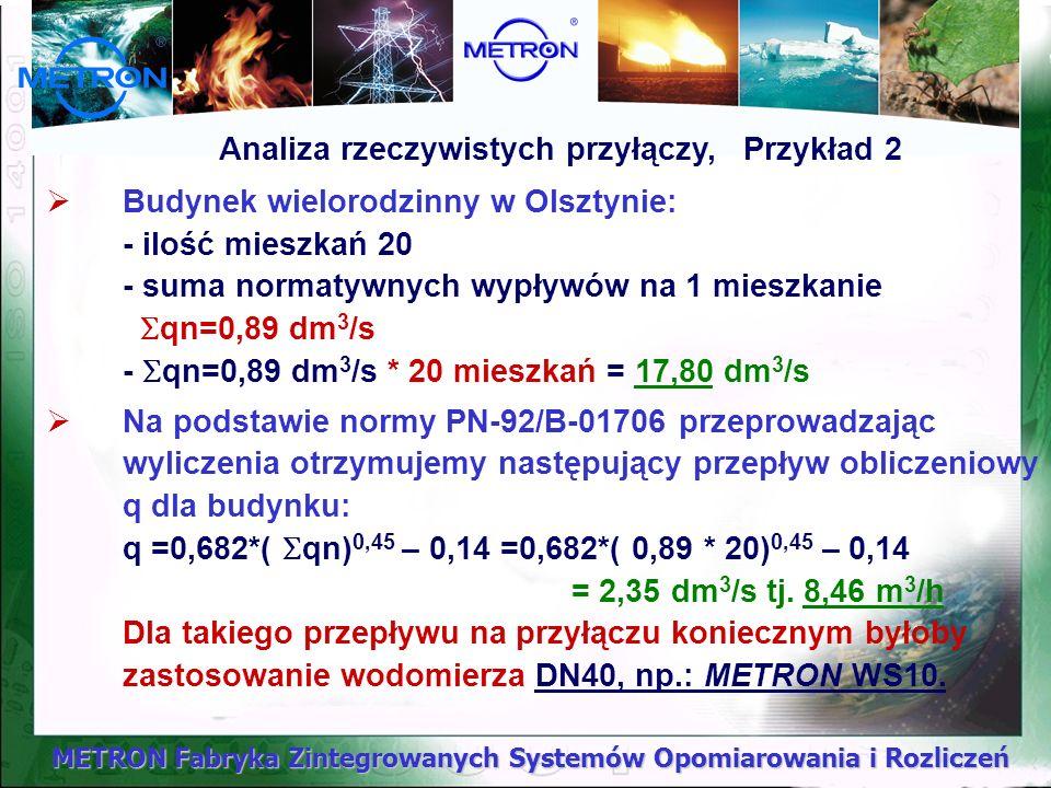 METRON Fabryka Zintegrowanych Systemów Opomiarowania i Rozliczeń Budynek wielorodzinny w Olsztynie: - ilość mieszkań 20 - suma normatywnych wypływów n