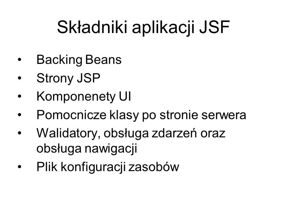 Składniki aplikacji JSF Backing Beans Strony JSP Komponenety UI Pomocnicze klasy po stronie serwera Walidatory, obsługa zdarzeń oraz obsługa nawigacji