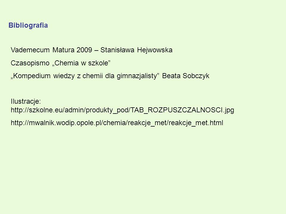 Vademecum Matura 2009 – Stanisława Hejwowska Czasopismo Chemia w szkole Kompedium wiedzy z chemii dla gimnazjalisty Beata Sobczyk Ilustracje: http://s