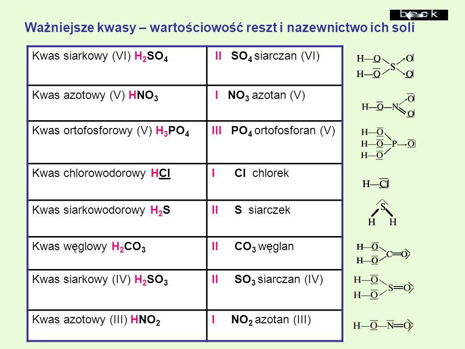 Ważniejsze kwasy – wartościowość reszt i nazewnictwo ich soli Kwas siarkowy (VI) H 2 SO 4 II SO 4 siarczan (VI) Kwas azotowy (V) HNO 3 I NO 3 azotan (