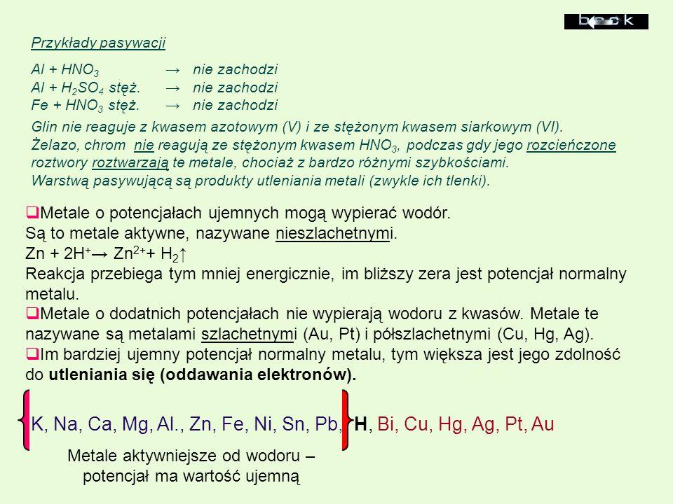 Sposób otrzymywaniaProduktyUwagi Metal +niemetalSól kwasu beztlenowego Tylko sole kwasów beztlenowych Metal +kwasSól + wodór Tylko metale aktywniejsze od wodoru (potencjał < 0) i kwasy nie utleniające Tlenek metalu + kwasSól + woda Wodorotlenek metalu +kwas Sól + woda Reakcja zobojętniania.