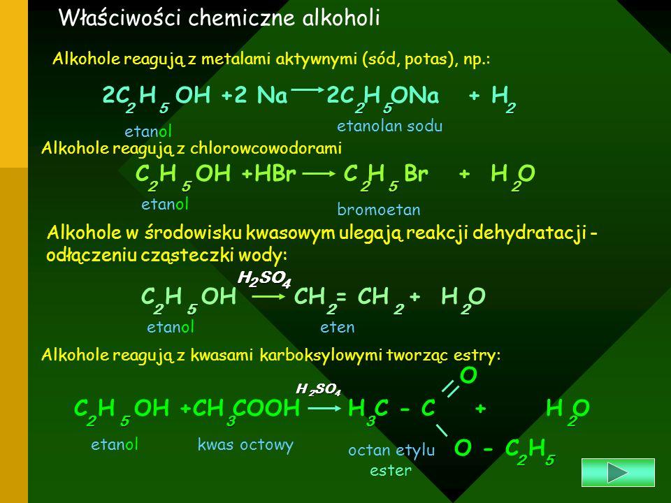 Właściwości chemiczne alkoholi Alkohole reagują z metalami aktywnymi (sód, potas), np.: Alkohole reagują z chlorowcowodorami Alkohole w środowisku kwa