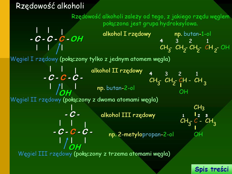 Rzędowość alkoholi Rzędowość alkoholi zależy od tego, z jakiego rzędu węglem połączona jest grupa hydroksylowa. Węgiel II rzędowy (połączony z dwoma a