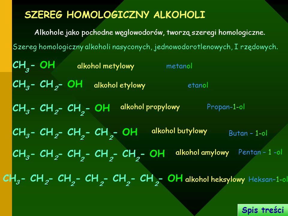 SZEREG HOMOLOGICZNY ALKOHOLI Alkohole jako pochodne węglowodorów, tworzą szeregi homologiczne. Szereg homologiczny alkoholi nasyconych, jednowodorotle