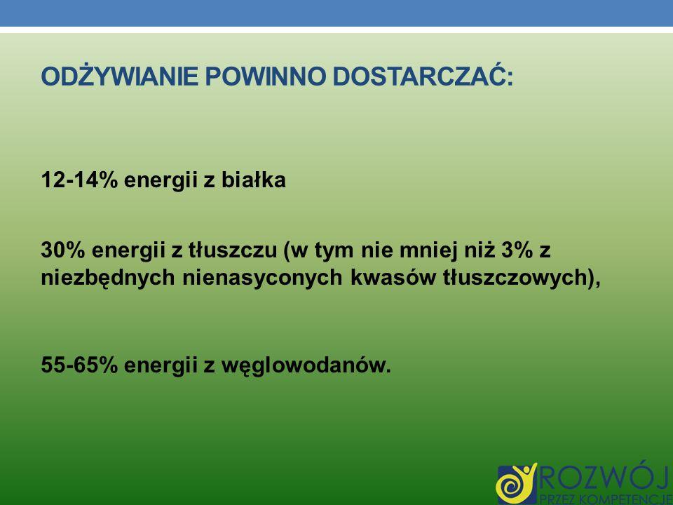 ODŻYWIANIE POWINNO DOSTARCZAĆ: 12-14% energii z białka 30% energii z tłuszczu (w tym nie mniej niż 3% z niezbędnych nienasyconych kwasów tłuszczowych)
