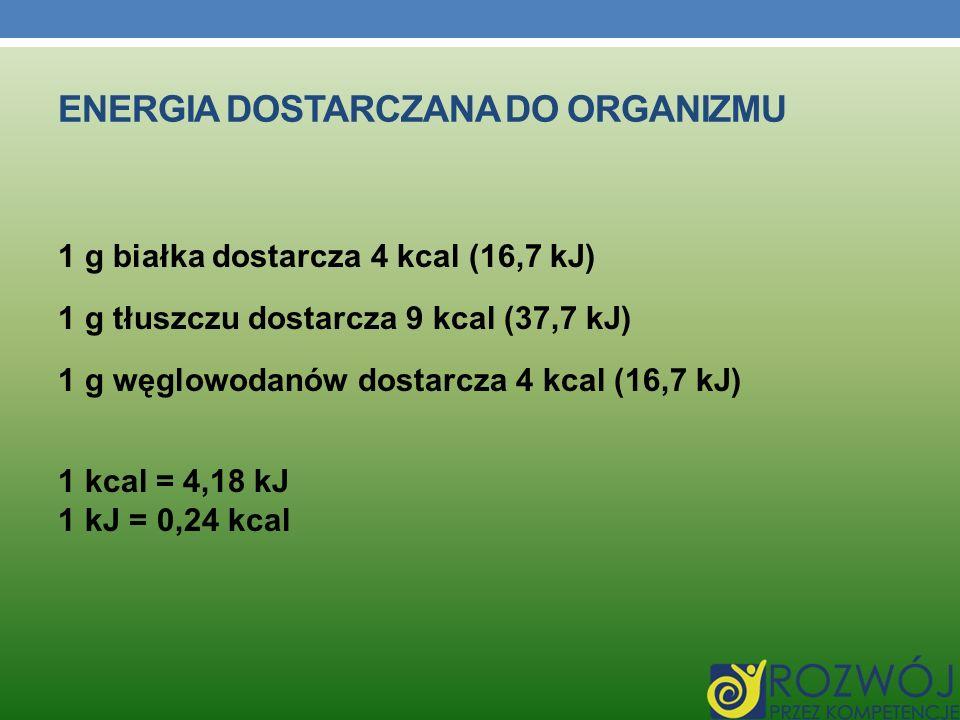 ENERGIA DOSTARCZANA DO ORGANIZMU 1 g białka dostarcza 4 kcal (16,7 kJ) 1 g tłuszczu dostarcza 9 kcal (37,7 kJ) 1 g węglowodanów dostarcza 4 kcal (16,7