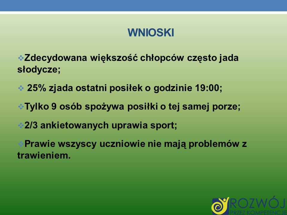 LINKI Z KTÓRYCH KORZYSTALIŚMY: http://server.activeweb.pl/images/tabelka257.jpg http://abcjelit.pl/wp-content/uploads/2011/07/423px-Digestive_system_diagram_pl.svg_.png http://pl.wikipedia.org/wiki/Uk%C5%82ad_pokarmowy_cz%C5%82owieka http://linemed.pl/upload/30128_pokarmowy2.jpg nobel.com.pl http://www.samo-zdrowie.pl/index.php/wykorzystanie-sztucznych-barwnikow-i-konserwantow/ http://reikivi.org/index.php?option=com_content&view=article&id=110:konserwanty-i-dodatki-do- ywnoci&catid=46:trucizny-w-naszym-zyciu&Itemid=63 http://server.activeweb.pl/images/tabelka257.jpg http://www.bing.com/images/search?q=dzienne+zapotrzebowanie+organizmu&view=detail&id=B5ED70FB5BC BCFE17C3F6780BA9ED8630E382DF9&first=0&FORM=IDFRIR http://www.bing.com/images/search?q=dzienne+zapotrzebowanie+organizmu&view=detail&id=4718B2C78332 561E8B04DFC187C727A8EF0FEFEB&first=120&FORM=IDFRIR