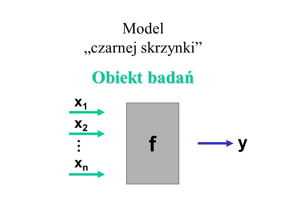 Model czarnej skrzynki Obiekt badań f y x2x2 x1x1 xnxn...